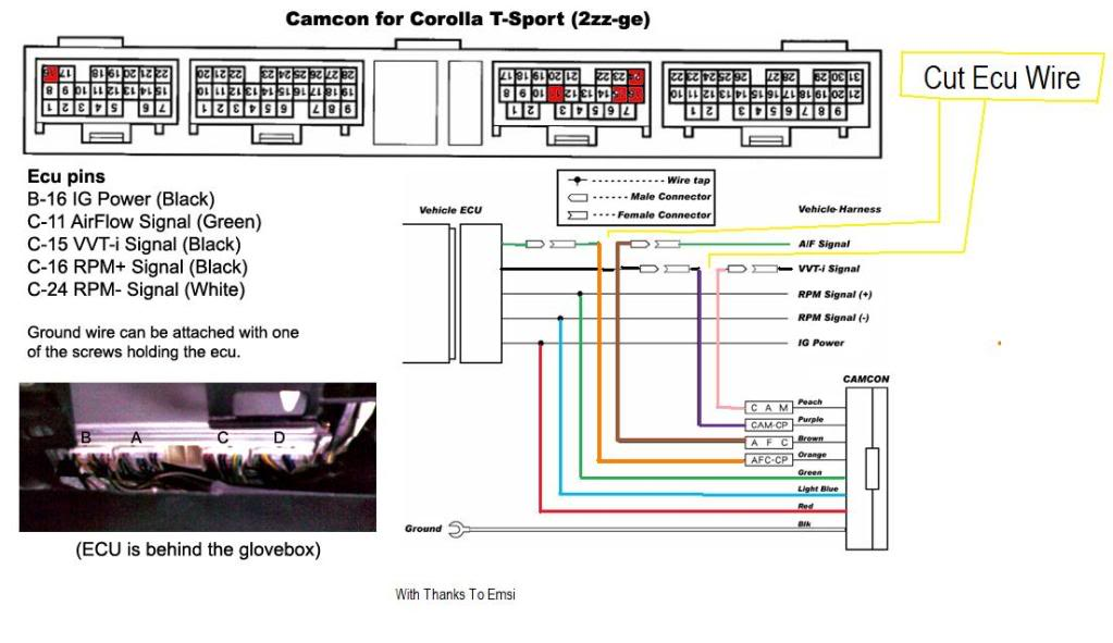 50798a61f90b44ad8edadafd4992b1c7 camcon installation to euro corollas toyota corolla diy 2zz-ge wiring diagram at fashall.co