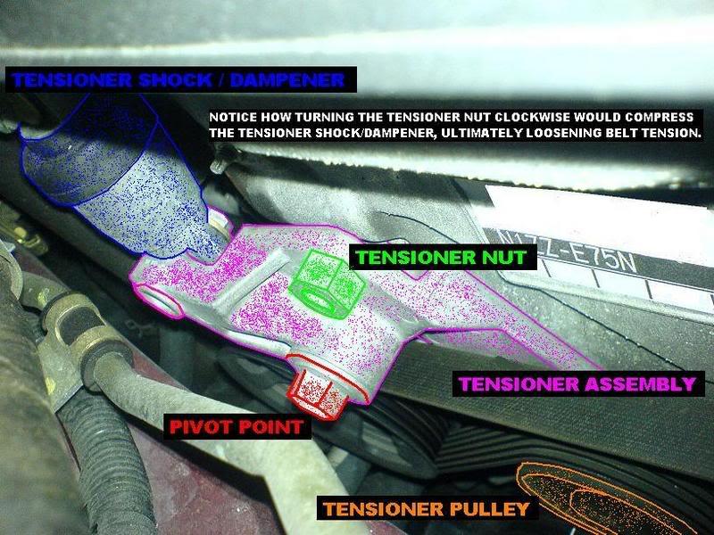 d200040a7aa6cc304a4b7e592fb4aa90  Replacing the 1ZZ-FE serpentine belt